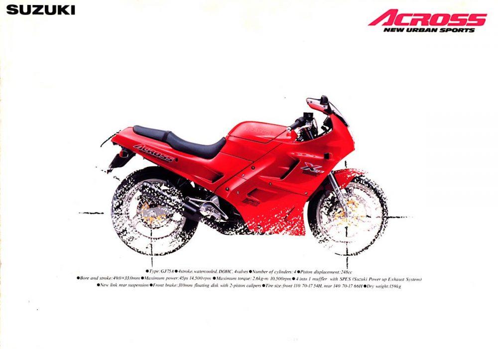 【广告】SUZUKI ACROSS 250