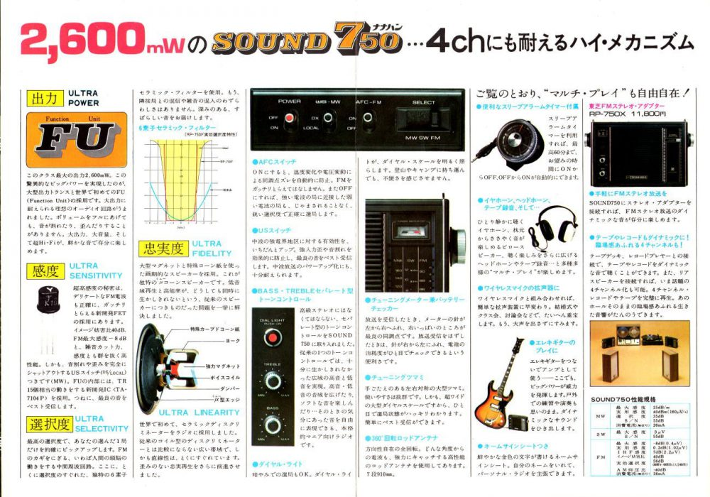 TOSHIBA ラジオ 1971年(昭和46年)~1972年(昭和476年)
